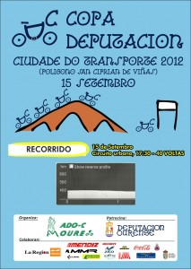 Cartel Copa Deputacion Ciudad Transporte