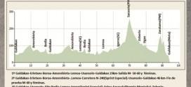 Perfil del Campeonato de Euskadi 2012