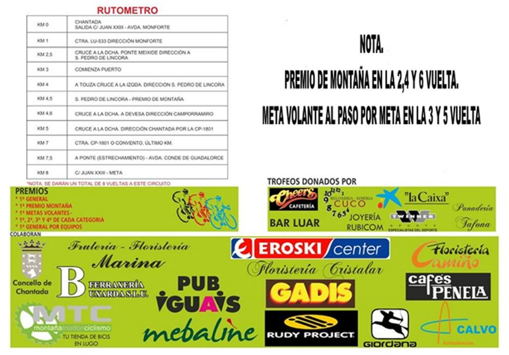 Recorrido I Gran Premio Ribeira Sacra