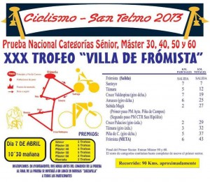 Cartel XXX Trofeo Villa de Frómista