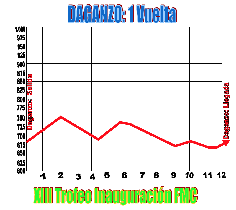perfil_daganzo