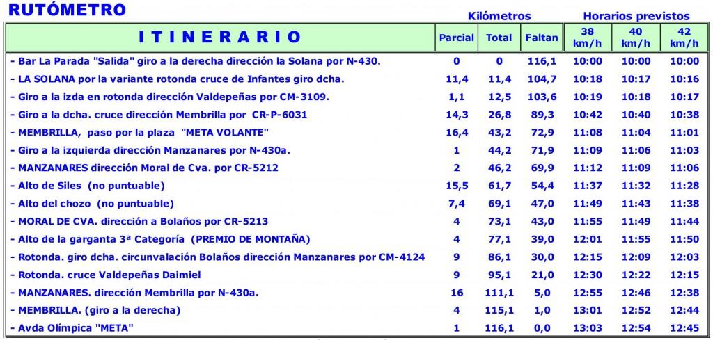 Rutómetro  Desposorios 2015