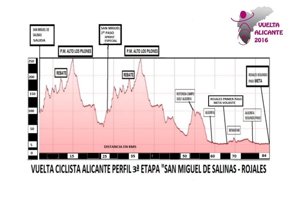 perfil_2a_etapa_alicante_2016