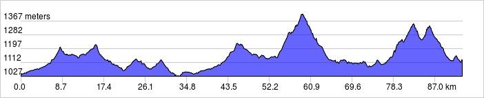 Perfil Trofeo Pinalea