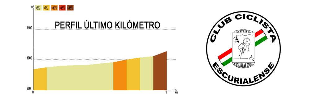ultimo_kilometro_memorial_david_montenegro