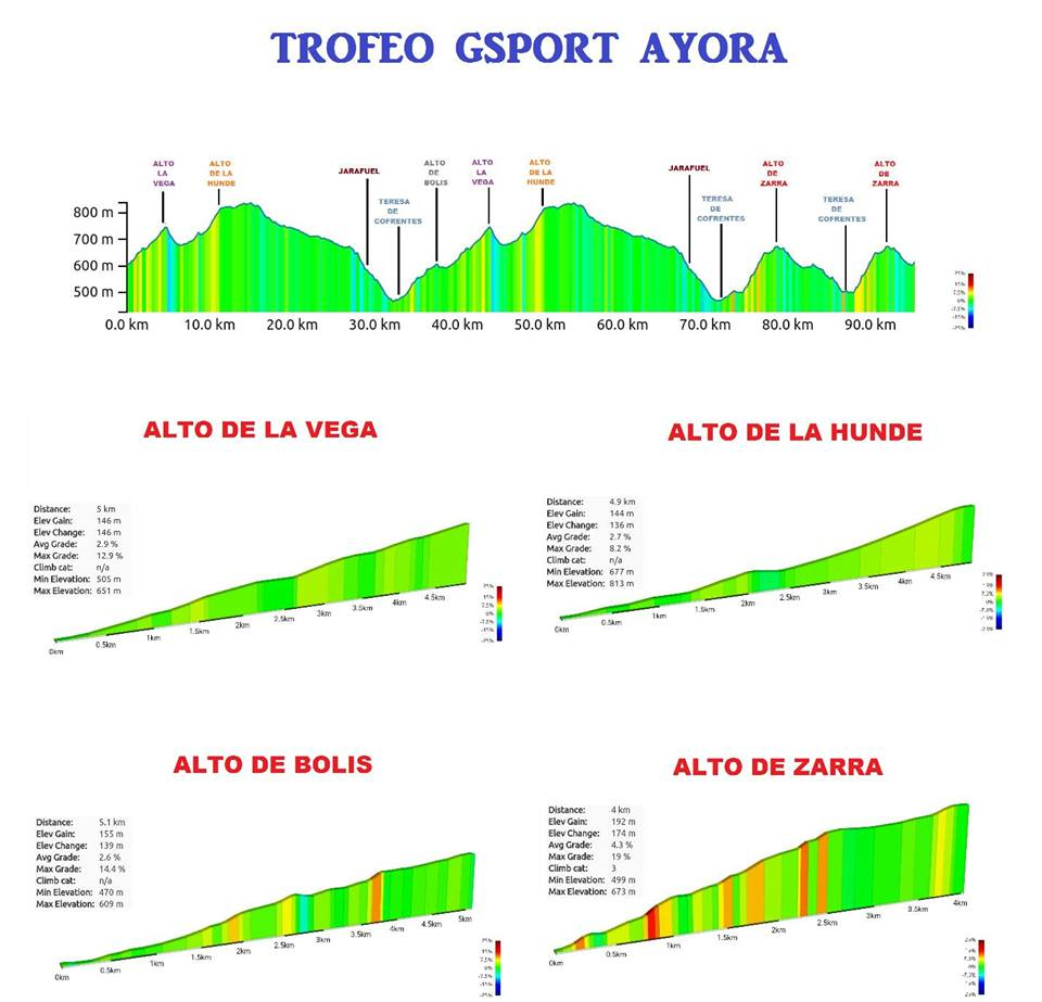 perfiles_ayora
