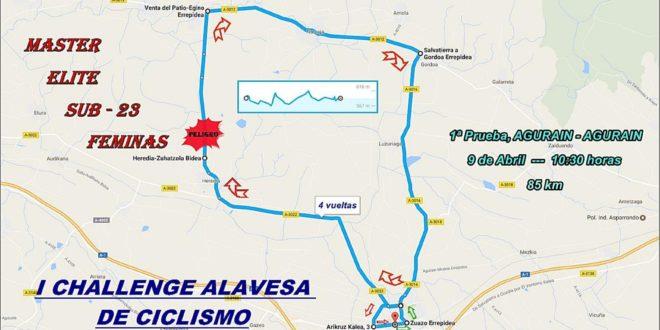 Inscripciones Challenge Alavesa