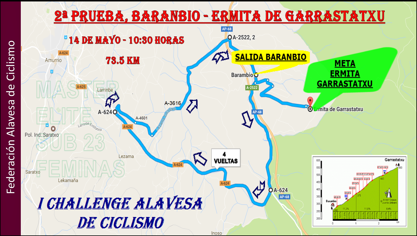 Barambio 2017