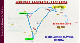 Laguardia 2018
